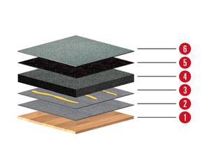 Aufbau 7 - Flachdach mit Holzschalung mit Neigung unter 2% mit Gefälledämmung