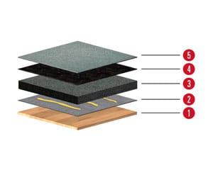 Aufbau 9 - Flachdach mit Holzschalung mit Neigung ab 2% mit Dämmung